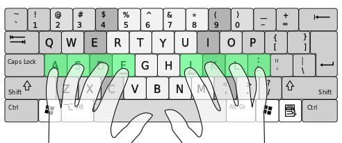 پایگاه صفحه کلید,آموزش صفحه کلید